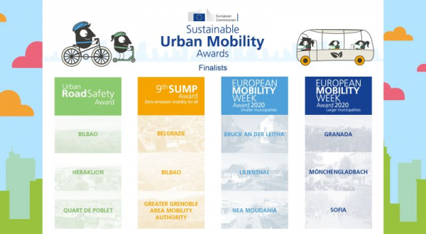 Sustainable_Urban_Mobility_image