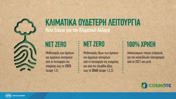 net_zero_gr